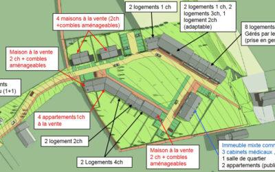 Logement – Le projet de cœur de village «Bia Bouquet» prend son envol